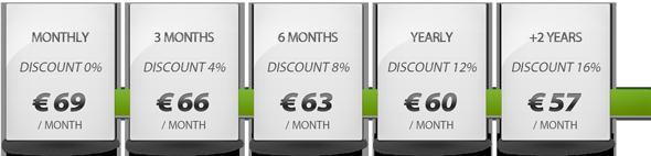Dual Core Dedicated Server Pricing