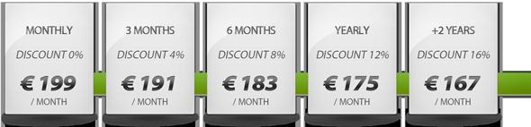 i7 server pricing